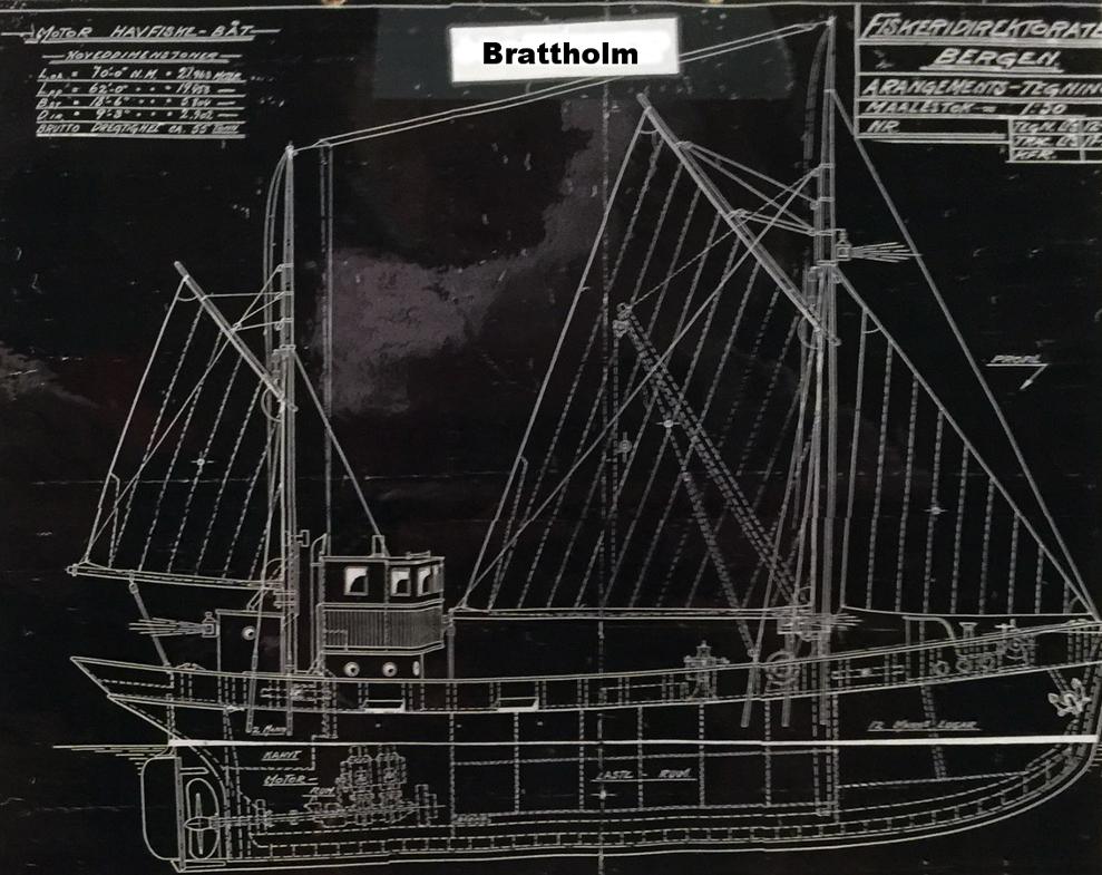bratthola